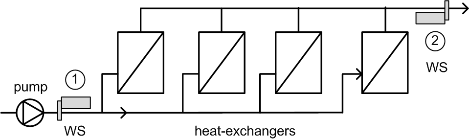 Location of water conditioner for protection of group of heat exchangers.